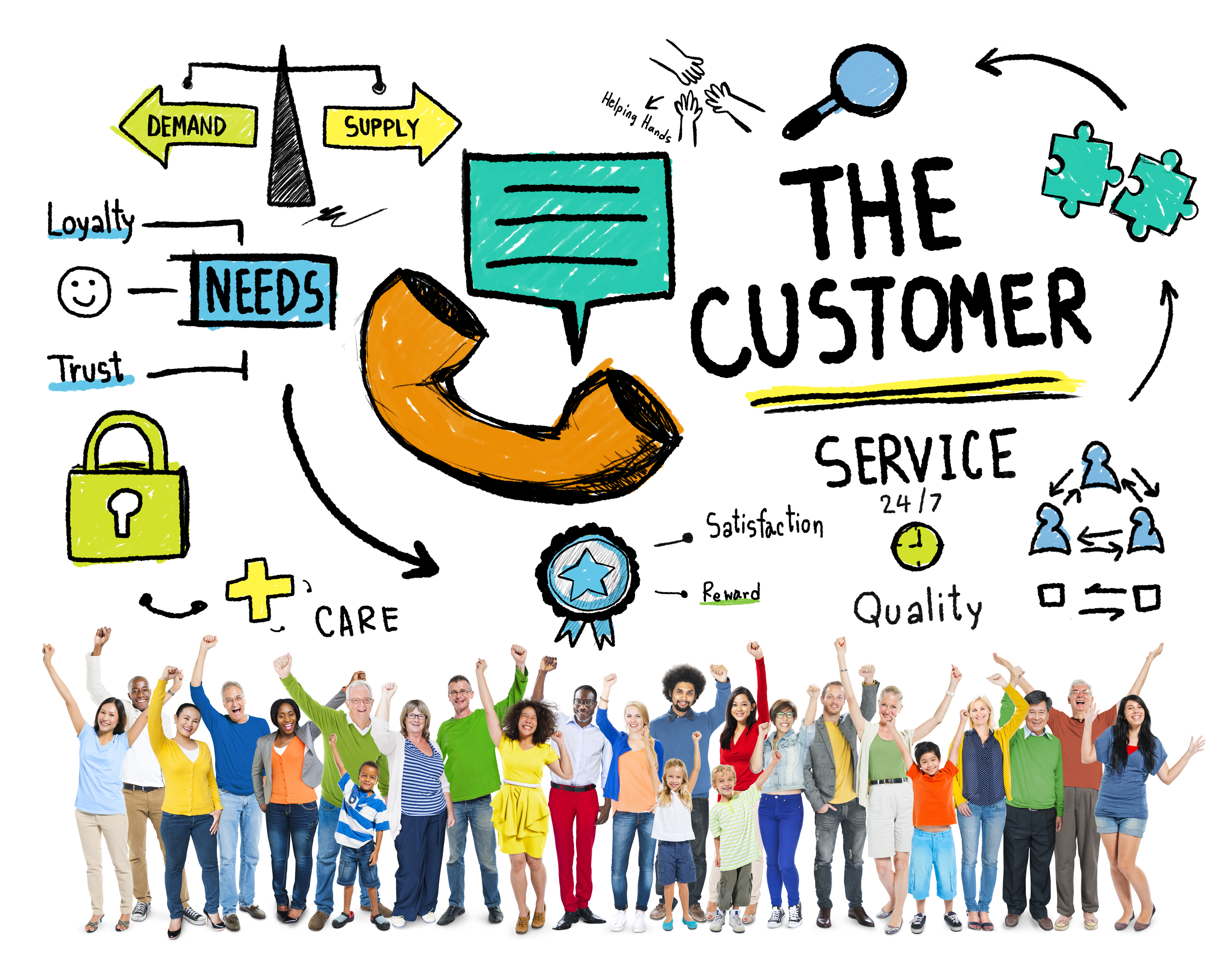 Colorful cartoon drawings like a telephone, magnifying glass, ribbon, and clock, along with a large, eclectic group of real people illustrates the positive ideas of customer service, with words like service, 24-7, quality, care, loyalty, and trust.